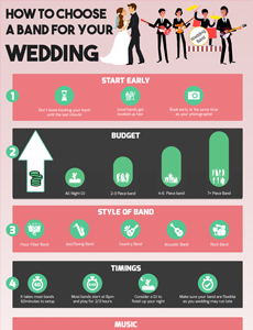 how to choose a wedding band infographic